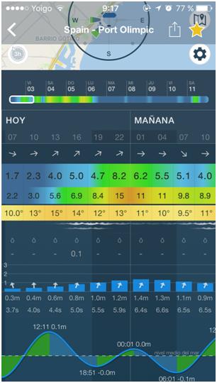 apps predicción de tiempo